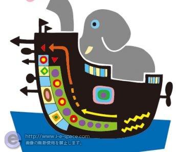 海運業を始める