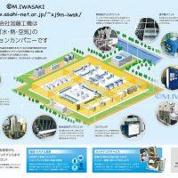工場内部システム