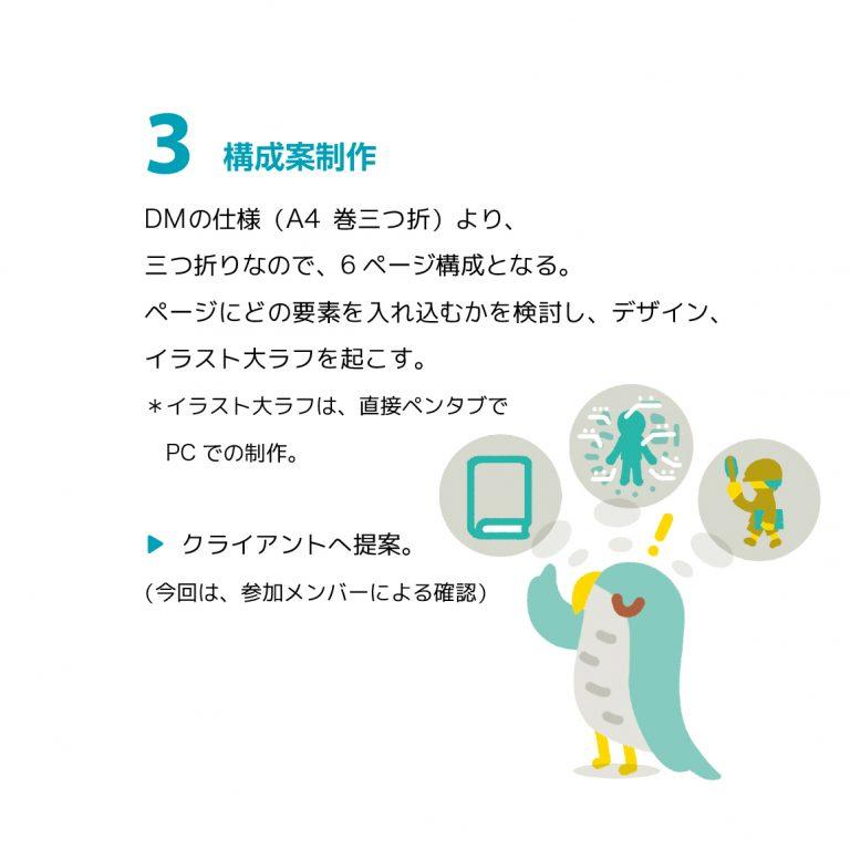 """制作例 """"展覧会のDM"""" 3"""